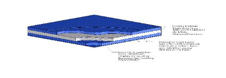 Thermaltech MAX cross section